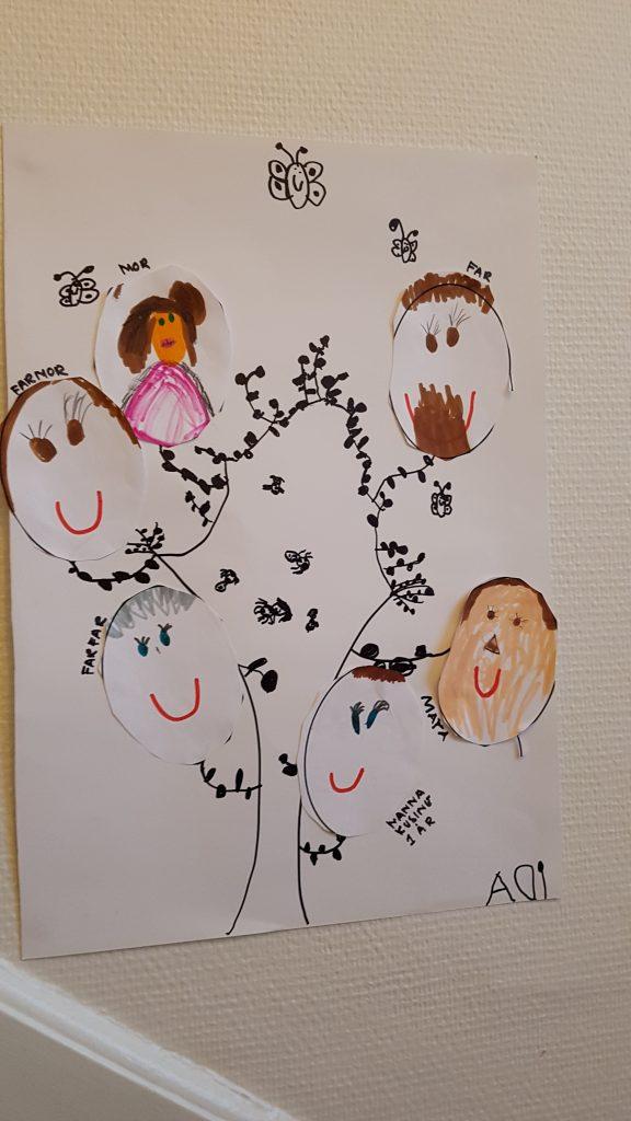Idas stamtræ